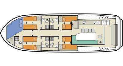 Plan del Horizon 5